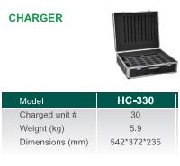Bộ sạc pin Chiayo HC-330